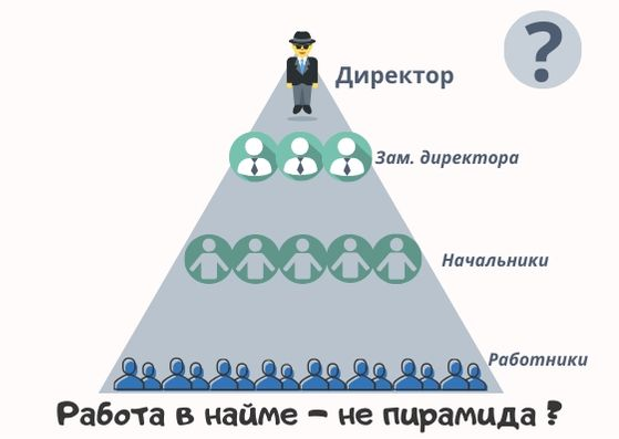 Работа в найме - не пирамида?